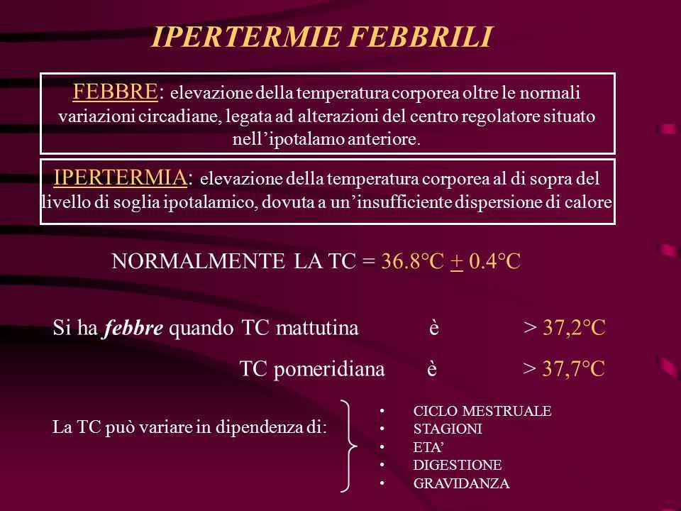 IPERTERMIE FEBBRILI