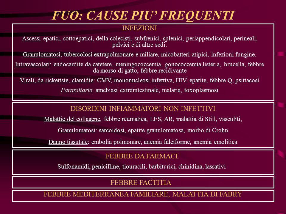 FUO: CAUSE PIU' FREQUENTI