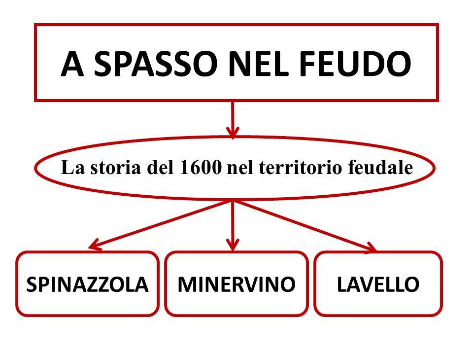 La storia del 1600 nel territorio feudale