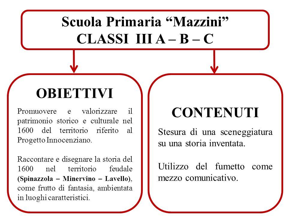 Scuola Primaria Mazzini