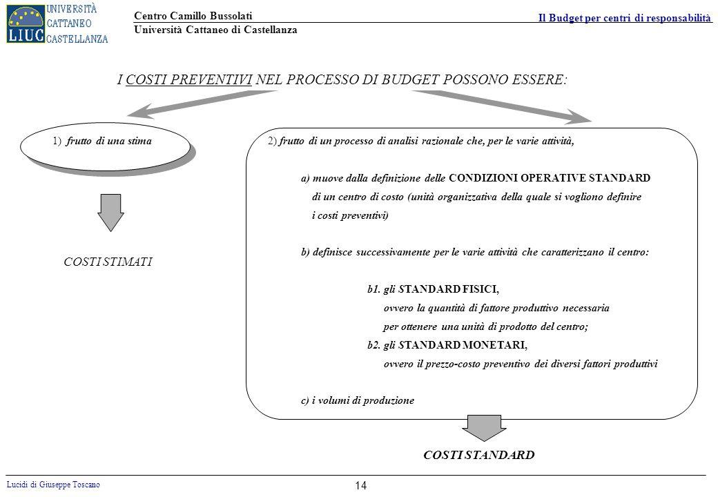 I COSTI PREVENTIVI NEL PROCESSO DI BUDGET POSSONO ESSERE: