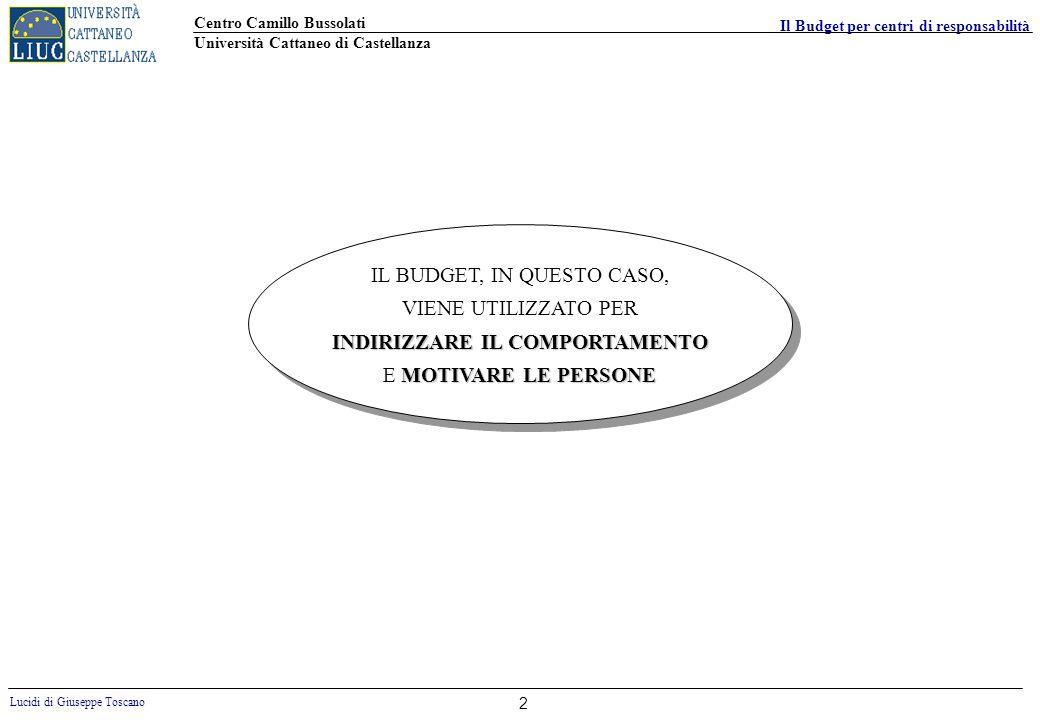 IL BUDGET, IN QUESTO CASO, VIENE UTILIZZATO PER