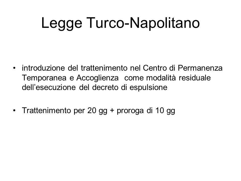 Legge Turco-Napolitano