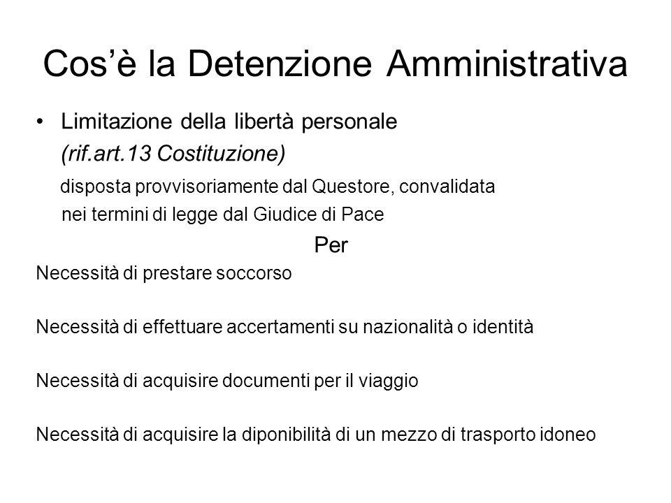 Cos'è la Detenzione Amministrativa
