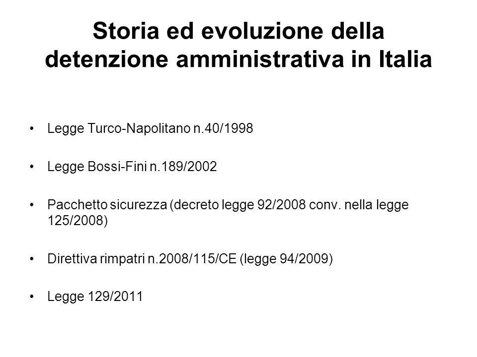 Storia ed evoluzione della detenzione amministrativa in Italia
