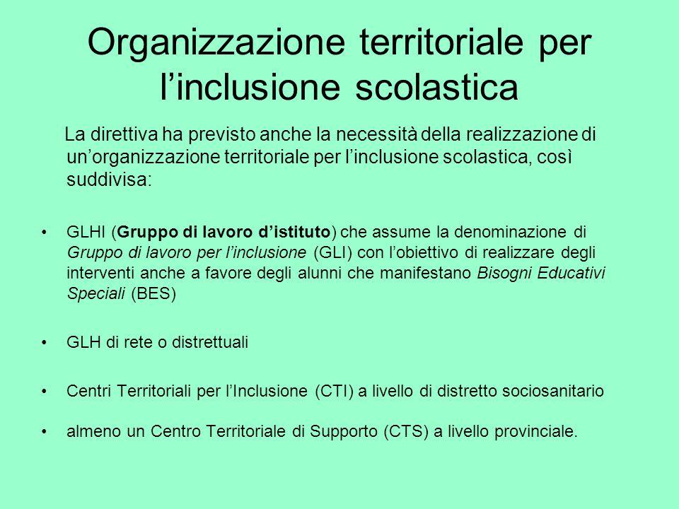 Organizzazione territoriale per l'inclusione scolastica