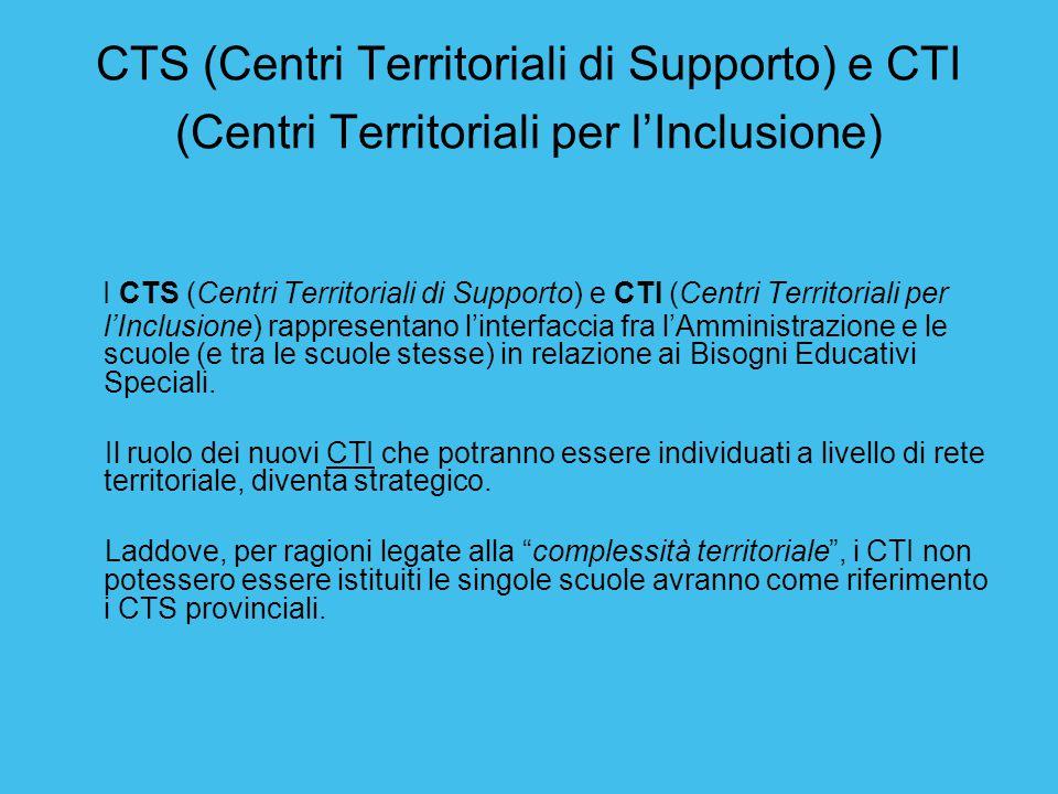 CTS (Centri Territoriali di Supporto) e CTI (Centri Territoriali per l'Inclusione)