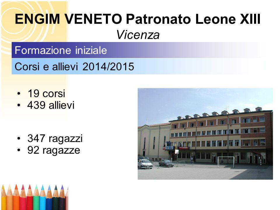 ENGIM VENETO Patronato Leone XIII Vicenza