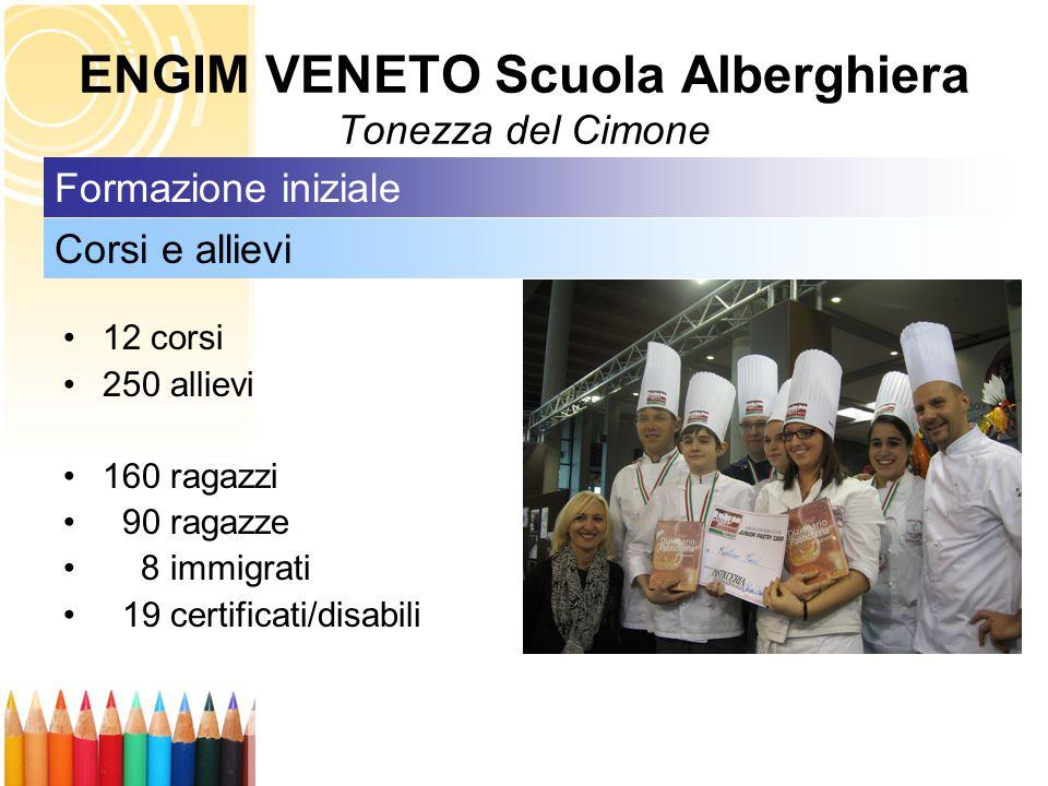 ENGIM VENETO Scuola Alberghiera Tonezza del Cimone