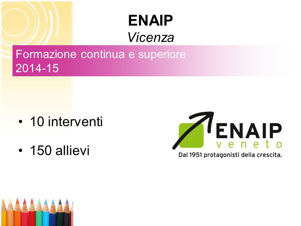 ENAIP Vicenza 10 interventi 150 allievi