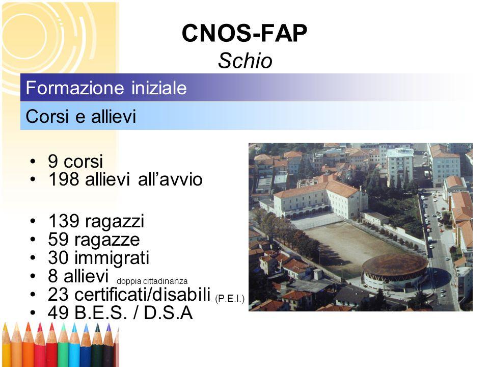 CNOS-FAP Schio Formazione iniziale Corsi e allievi 9 corsi