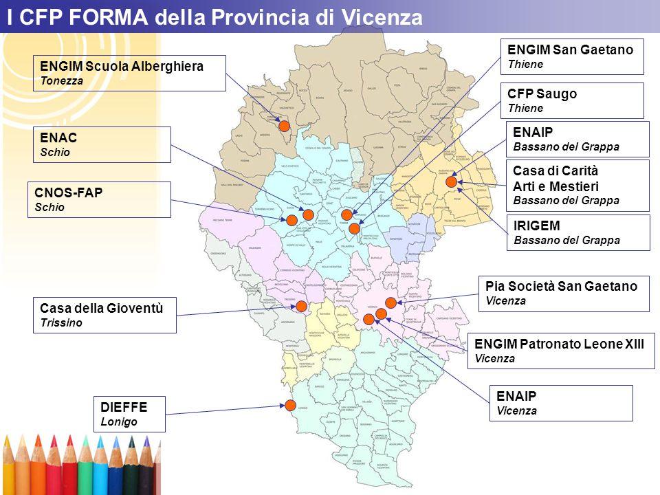 I CFP FORMA della Provincia di Vicenza