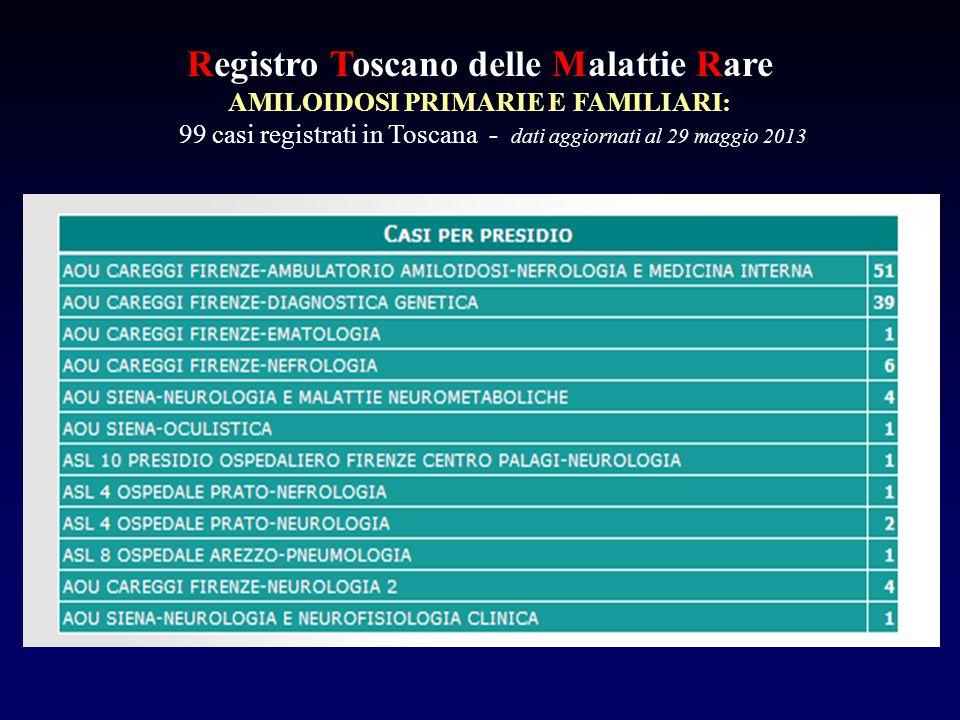 Registro Toscano delle Malattie Rare AMILOIDOSI PRIMARIE E FAMILIARI: