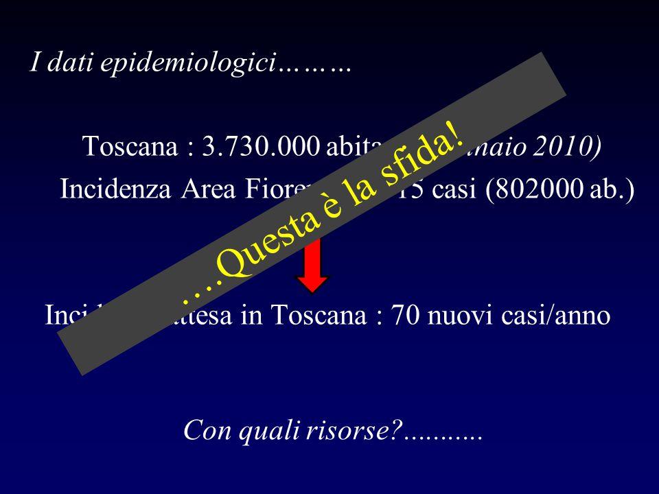I dati epidemiologici……… Toscana : 3. 730