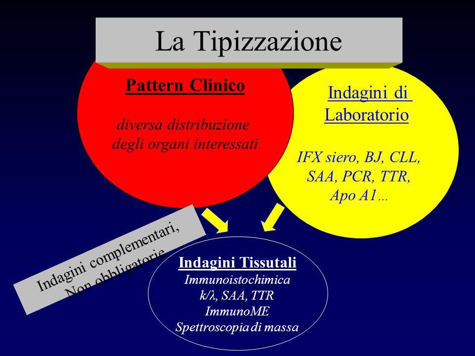 La Tipizzazione Pattern Clinico Indagini di Laboratorio
