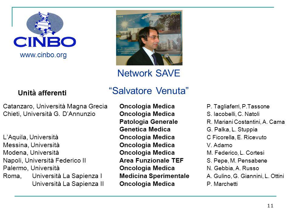 Network SAVE Salvatore Venuta www.cinbo.org Unità afferenti
