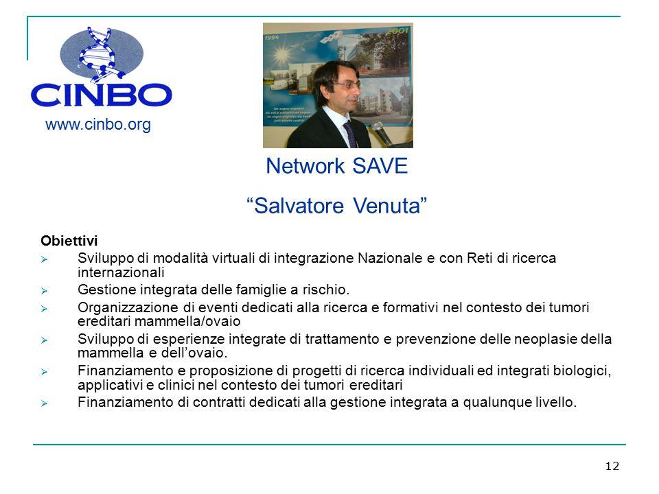 Network SAVE Salvatore Venuta www.cinbo.org Obiettivi