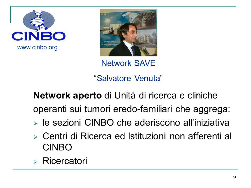 Network aperto di Unità di ricerca e cliniche