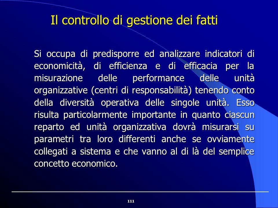 Il controllo di gestione dei fatti