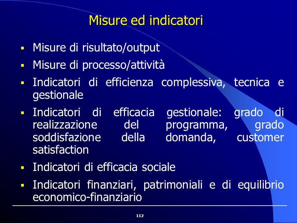Misure ed indicatori Misure di risultato/output