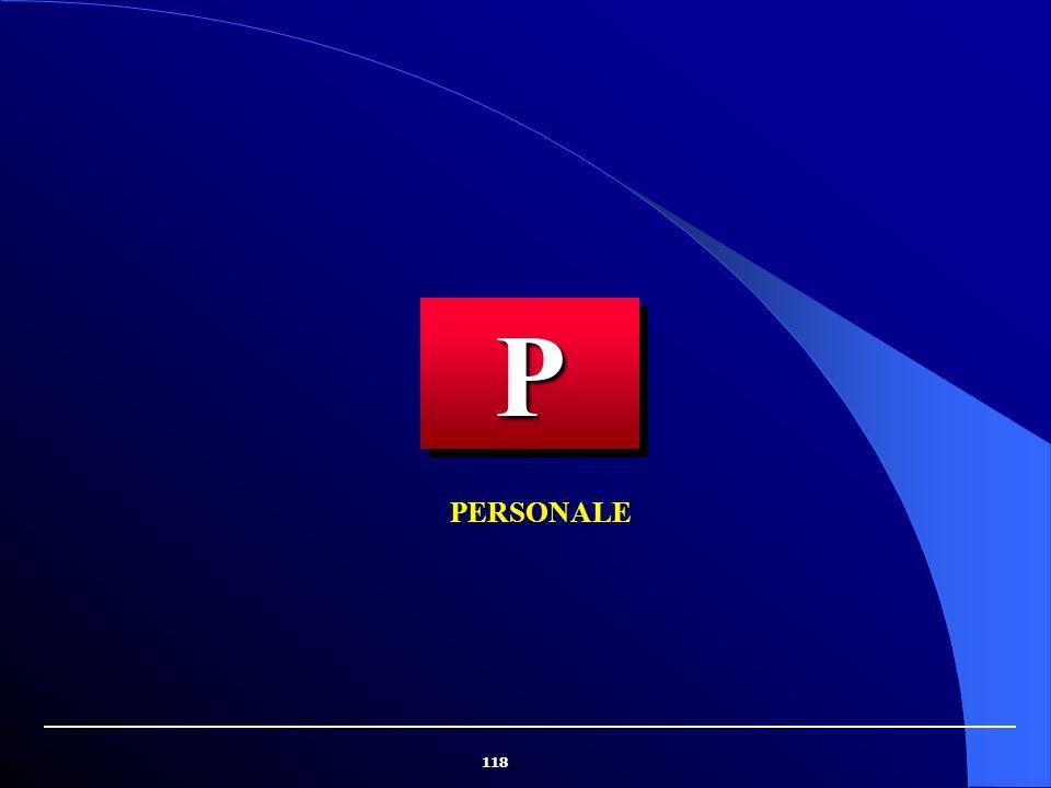 P PERSONALE