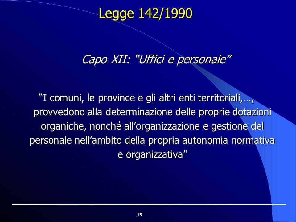 Capo XII: Uffici e personale