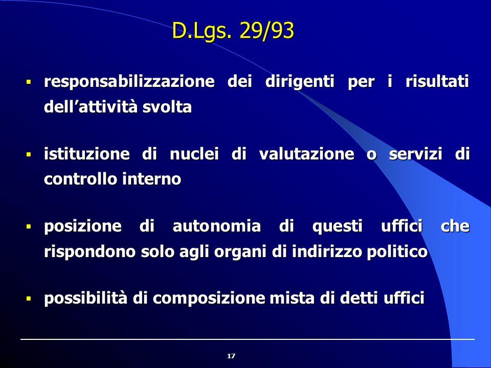 D.Lgs. 29/93 responsabilizzazione dei dirigenti per i risultati dell'attività svolta.