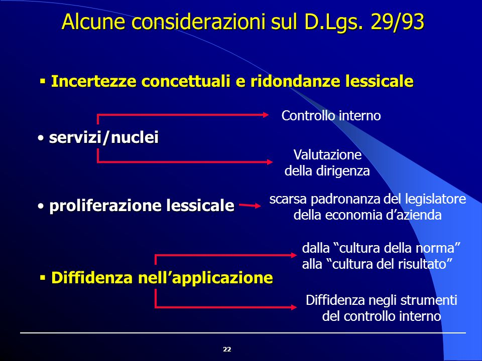 Alcune considerazioni sul D.Lgs. 29/93