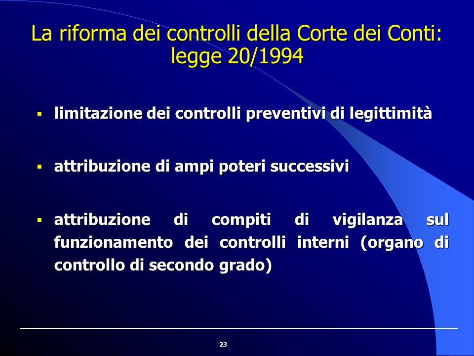 La riforma dei controlli della Corte dei Conti: legge 20/1994