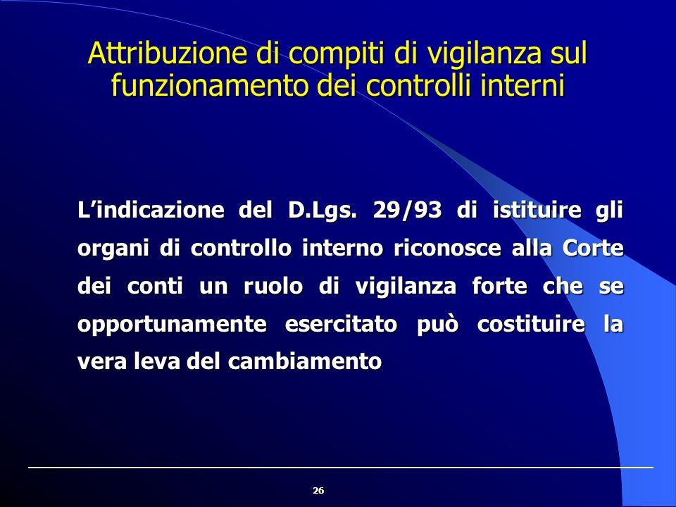 Attribuzione di compiti di vigilanza sul funzionamento dei controlli interni