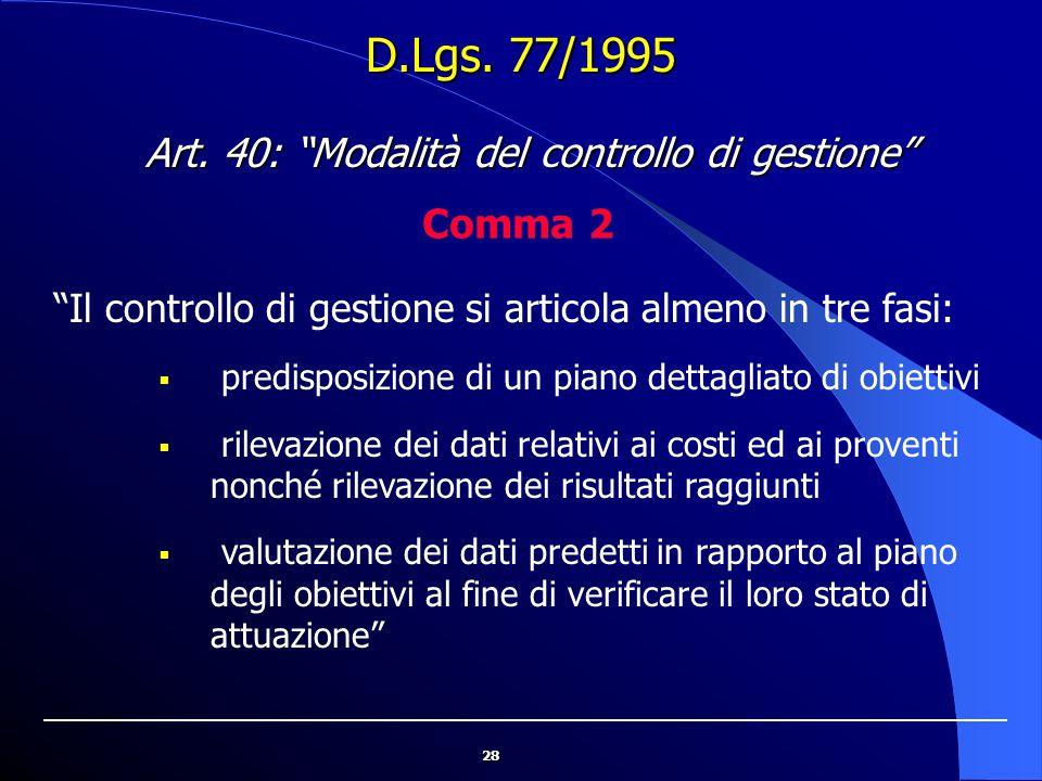 Art. 40: Modalità del controllo di gestione