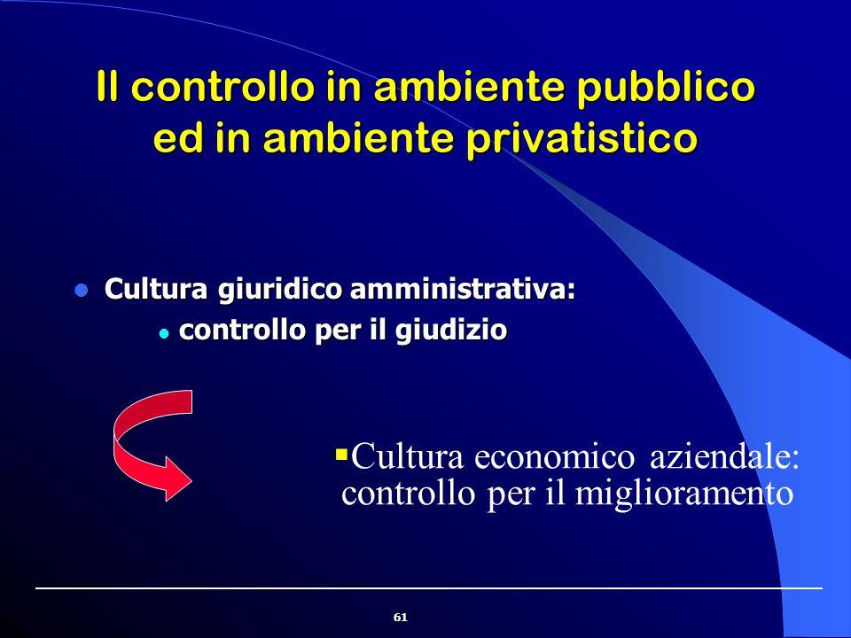 Il controllo in ambiente pubblico ed in ambiente privatistico
