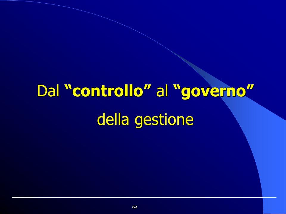 Dal controllo al governo della gestione