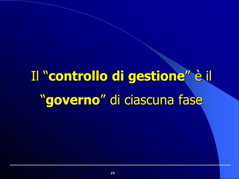 Il controllo di gestione è il governo di ciascuna fase