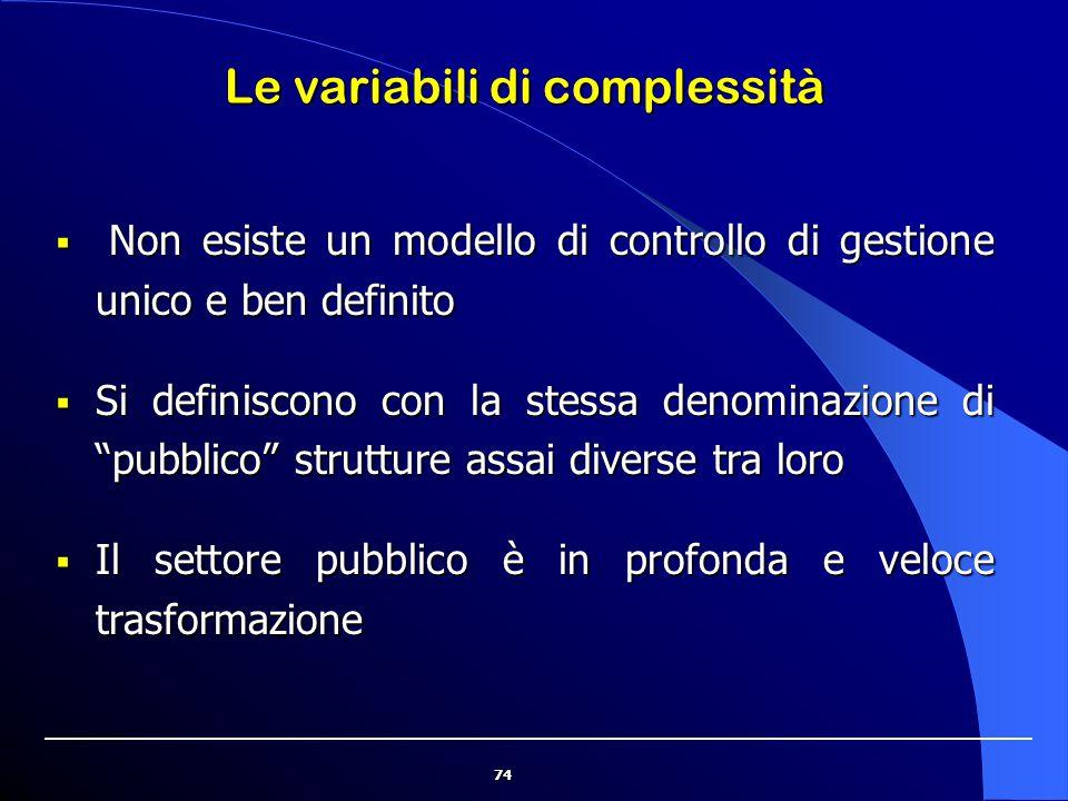 Le variabili di complessità