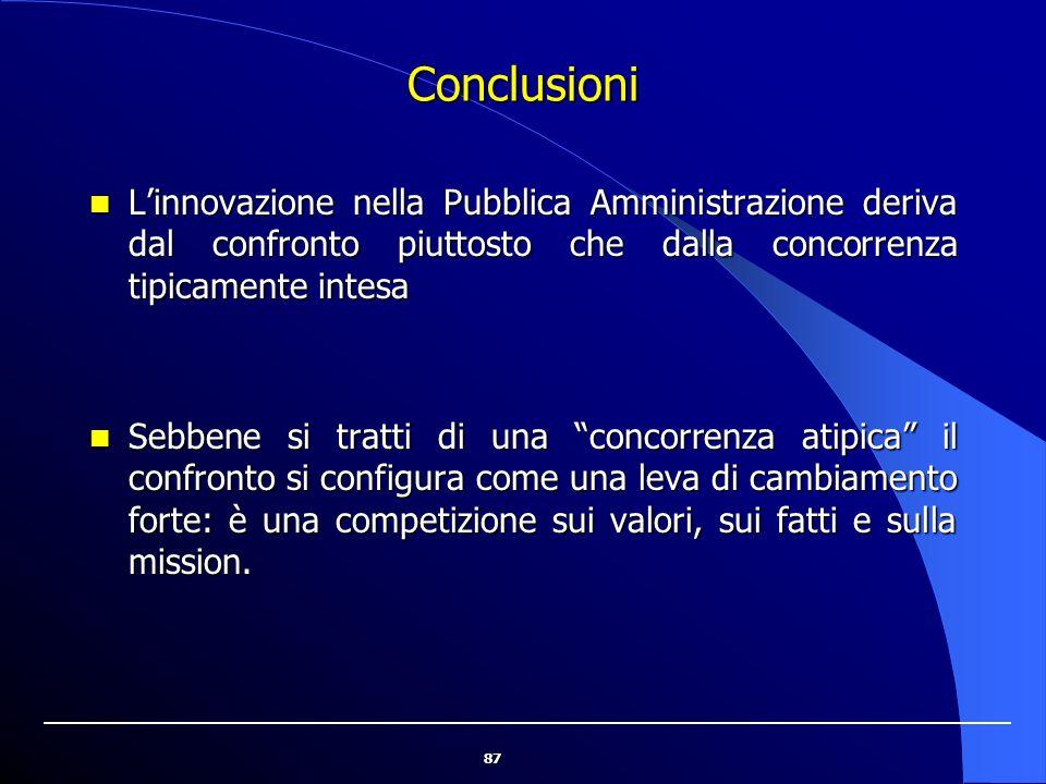 Conclusioni L'innovazione nella Pubblica Amministrazione deriva dal confronto piuttosto che dalla concorrenza tipicamente intesa.