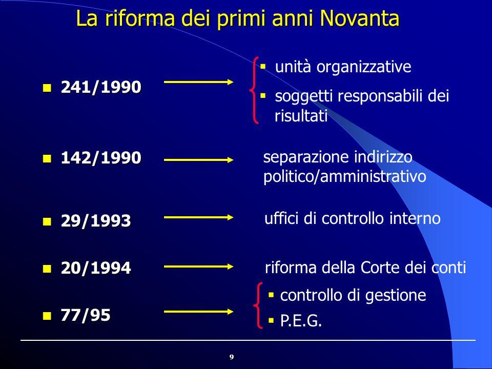 La riforma dei primi anni Novanta