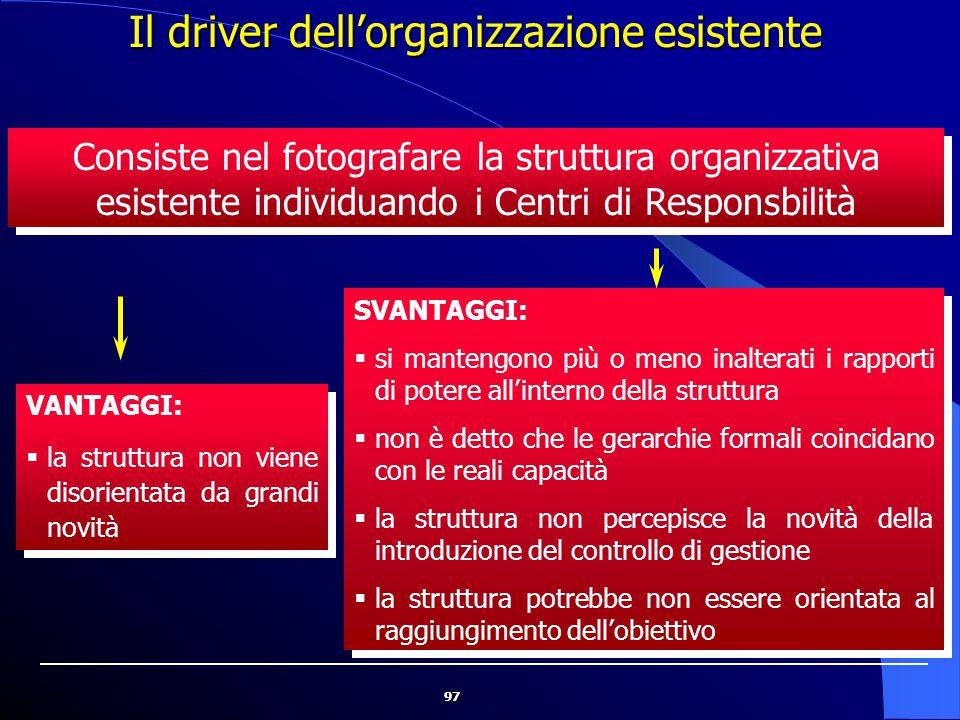 Il driver dell'organizzazione esistente