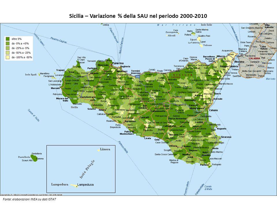 Sicilia – Variazione % della SAU nel periodo 2000-2010
