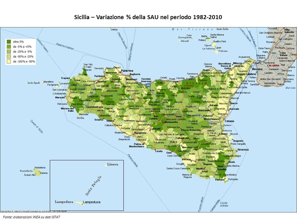 Sicilia – Variazione % della SAU nel periodo 1982-2010