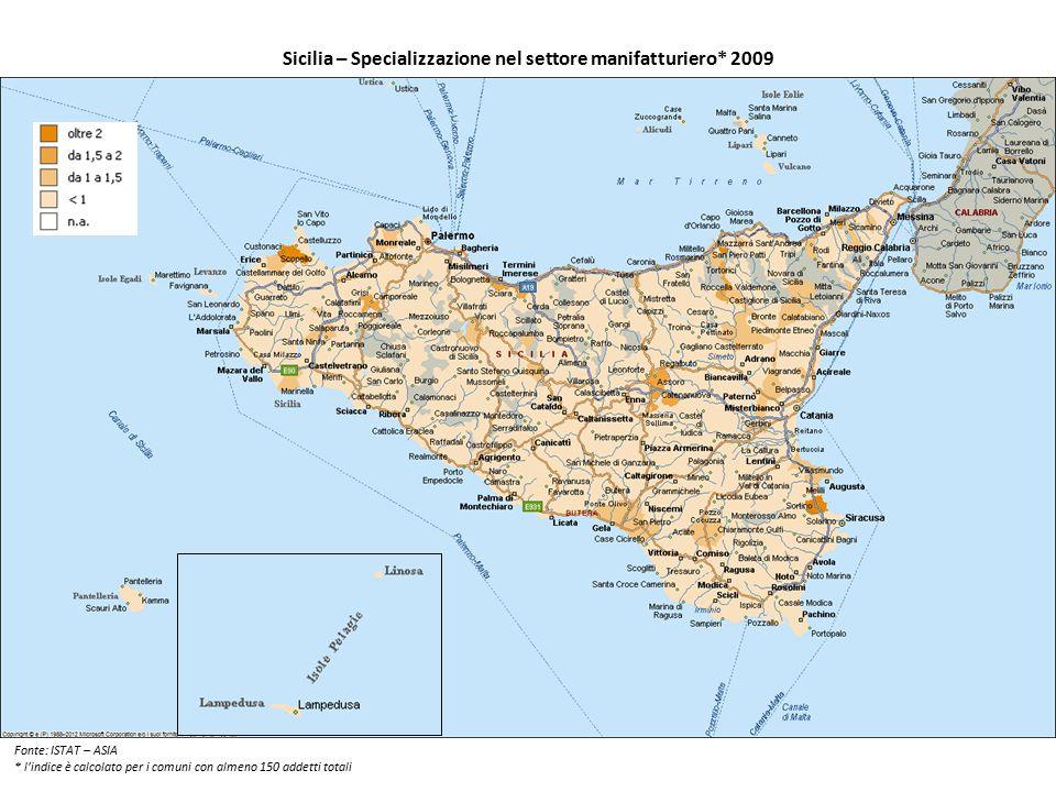 Sicilia – Specializzazione nel settore manifatturiero* 2009