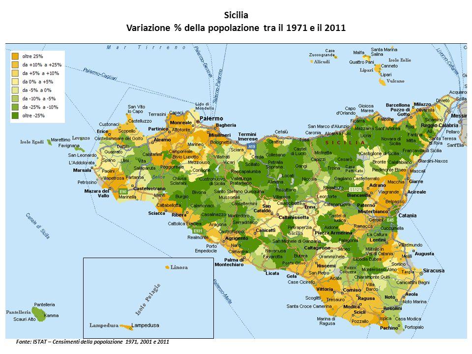 Variazione % della popolazione tra il 1971 e il 2011