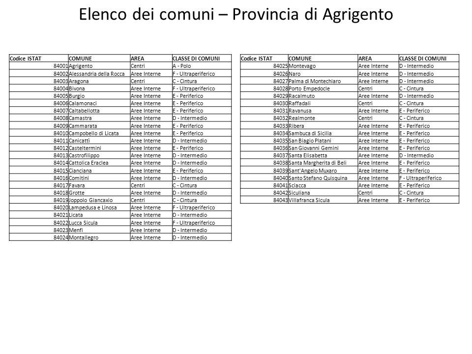 Elenco dei comuni – Provincia di Agrigento