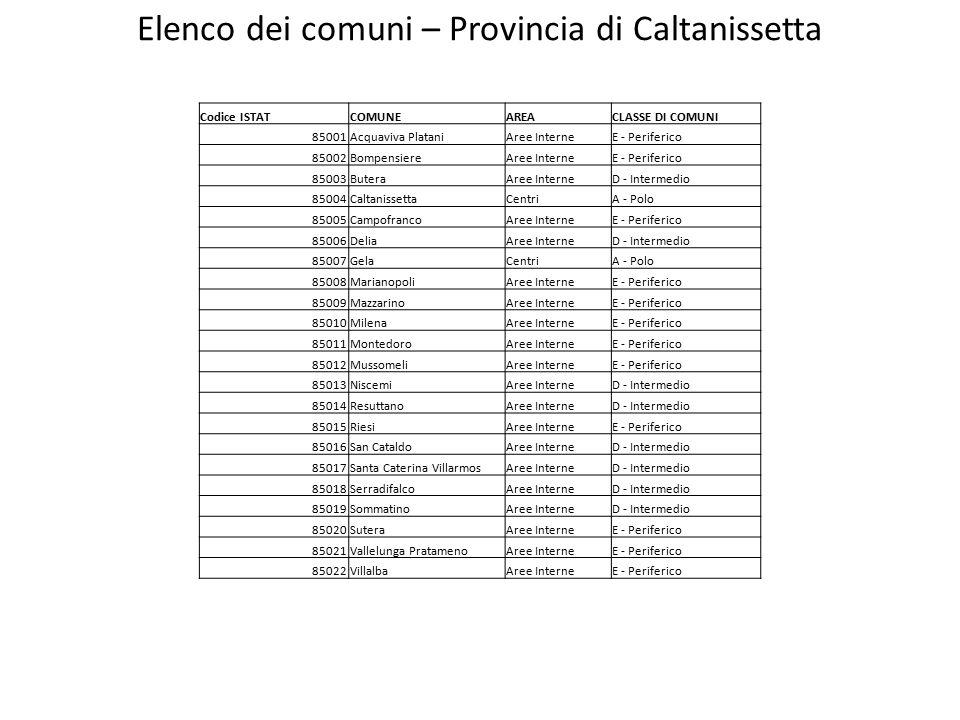 Elenco dei comuni – Provincia di Caltanissetta