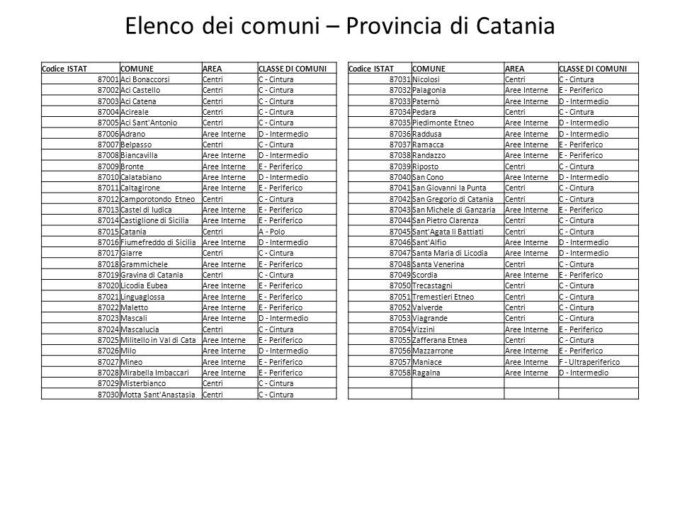 Elenco dei comuni – Provincia di Catania