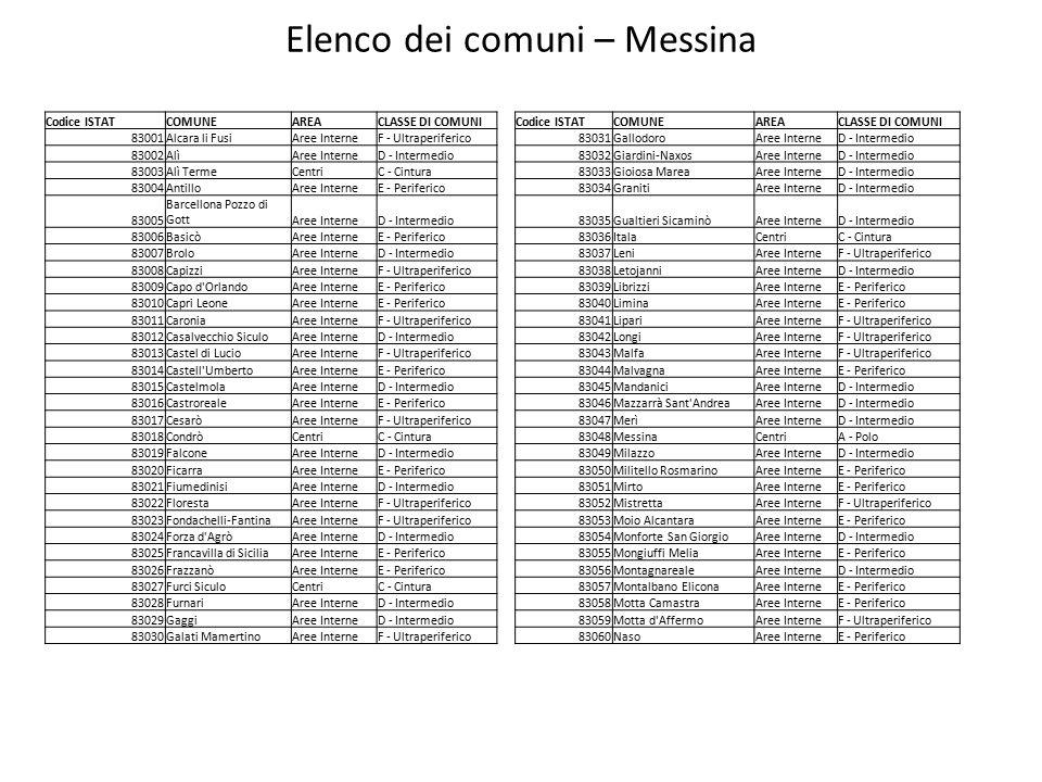 Elenco dei comuni – Messina