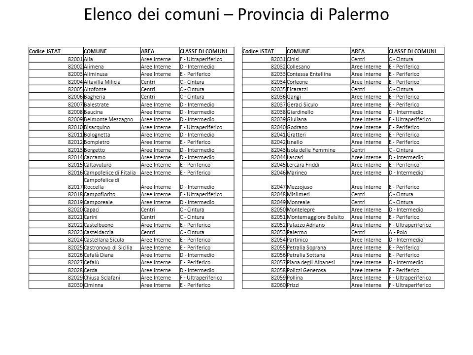 Elenco dei comuni – Provincia di Palermo
