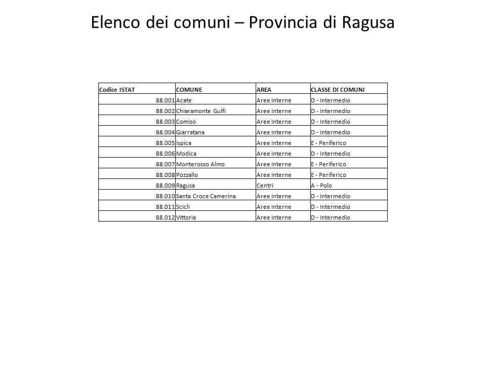 Elenco dei comuni – Provincia di Ragusa