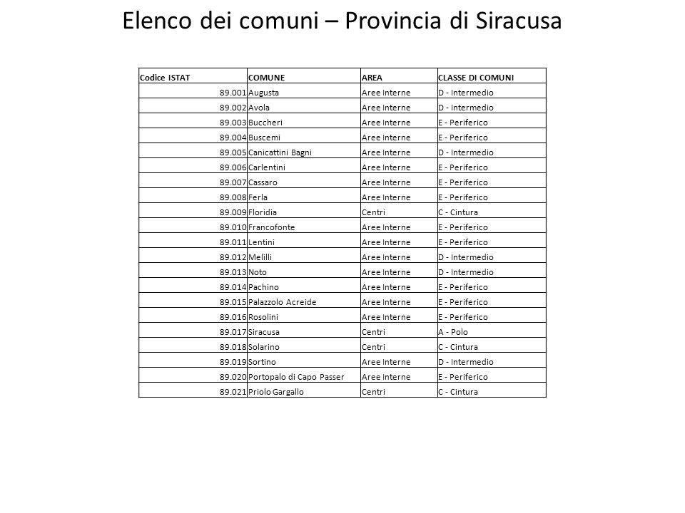 Elenco dei comuni – Provincia di Siracusa
