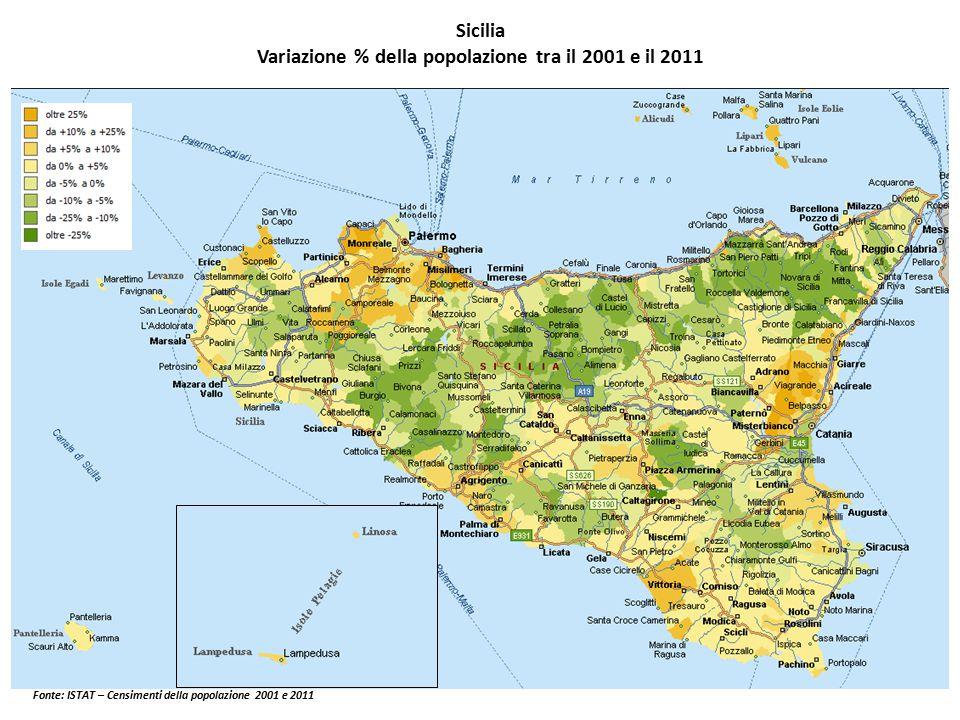 Variazione % della popolazione tra il 2001 e il 2011